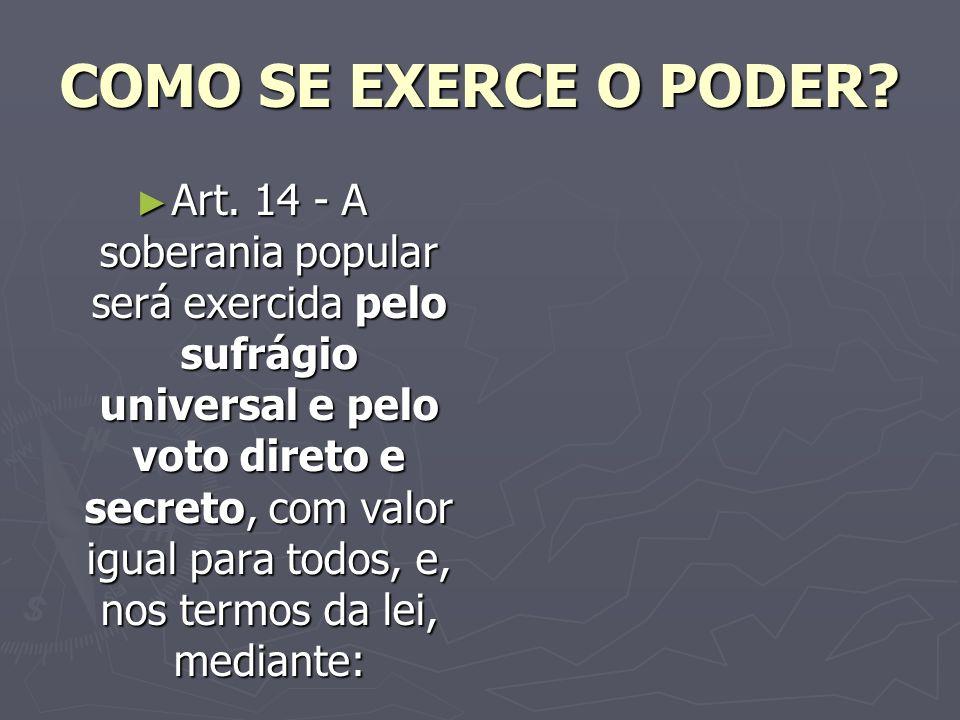COMO SE EXERCE O PODER.Art.