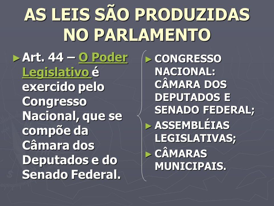 AS LEIS SÃO PRODUZIDAS NO PARLAMENTO Art.