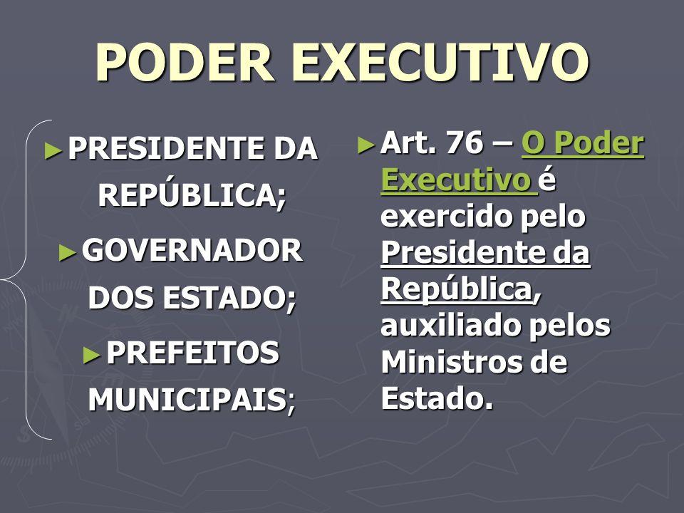 PODER EXECUTIVO PRESIDENTE DA REPÚBLICA; PRESIDENTE DA REPÚBLICA; GOVERNADOR DOS ESTADO; GOVERNADOR DOS ESTADO; PREFEITOS MUNICIPAIS; PREFEITOS MUNICIPAIS; Art.