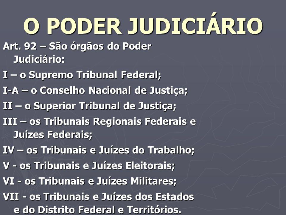 O PODER JUDICIÁRIO Art.
