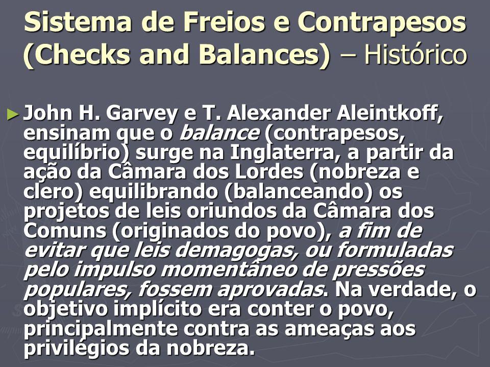Sistema de Freios e Contrapesos (Checks and Balances) – Histórico John H.