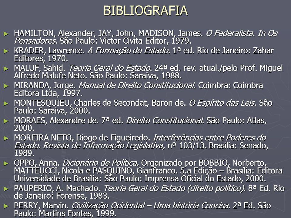BIBLIOGRAFIA HAMILTON, Alexander, JAY, John, MADISON, James.