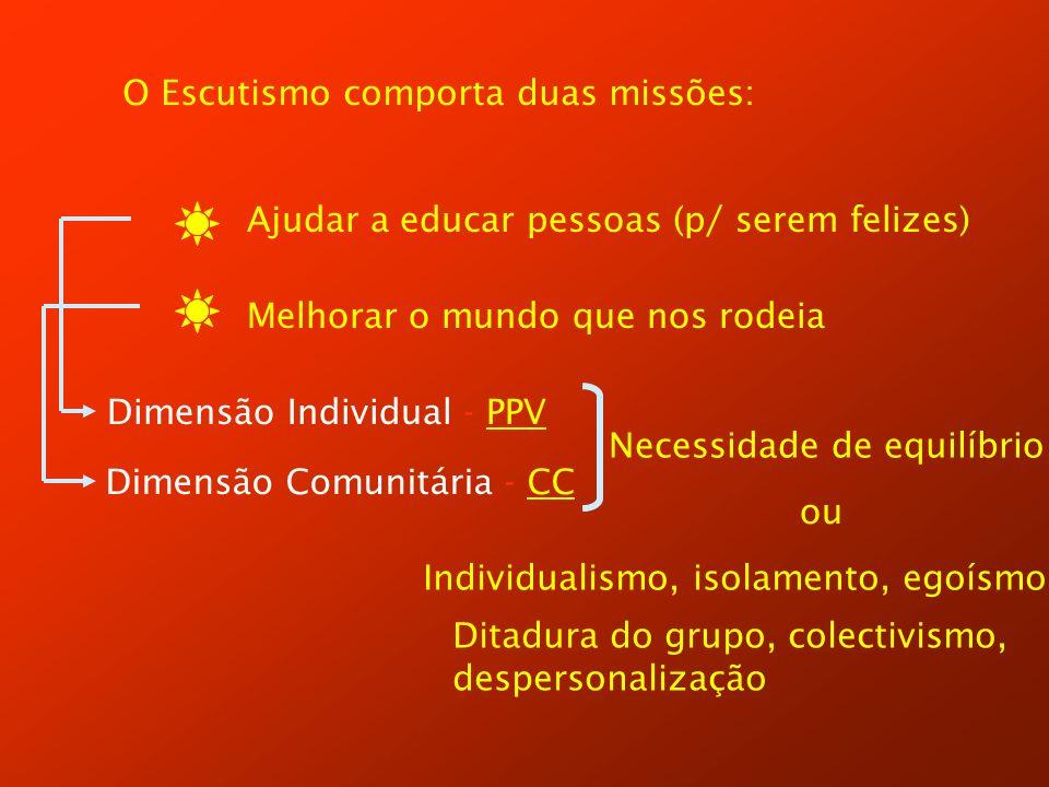 O Escutismo comporta duas missões: Ajudar a educar pessoas (p/ serem felizes) Melhorar o mundo que nos rodeia Dimensão Individual - PPV Dimensão Comun