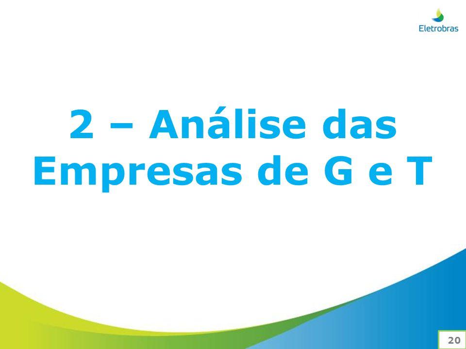 2 – Análise das Empresas de G e T 20