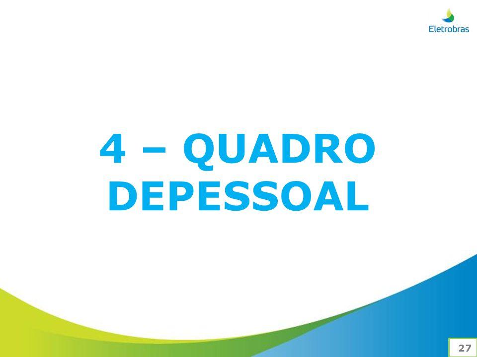 4 – QUADRO DEPESSOAL 27