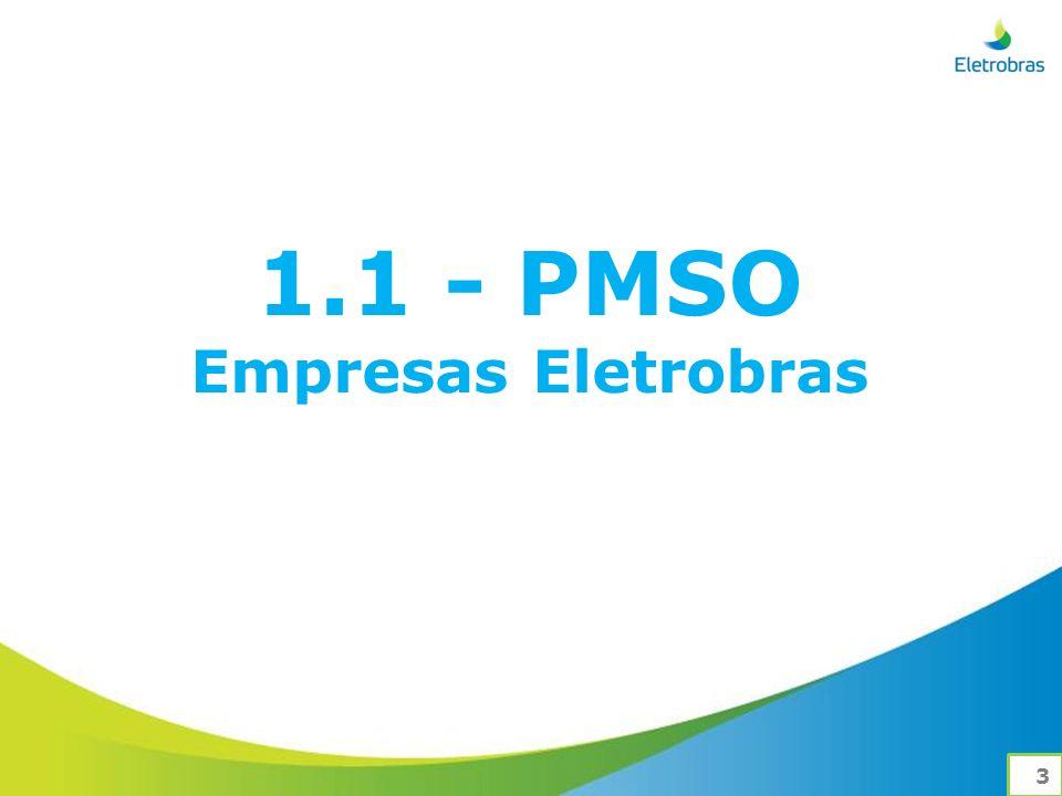 Comentário: As despesas totais com MATERIAIS foram de R$ 390.423 (dados extraídos do balanço consolidado de 2010), sem contar com as informações da ED Roraima – Subsidiária Integral da Eletronorte e do Cepel.