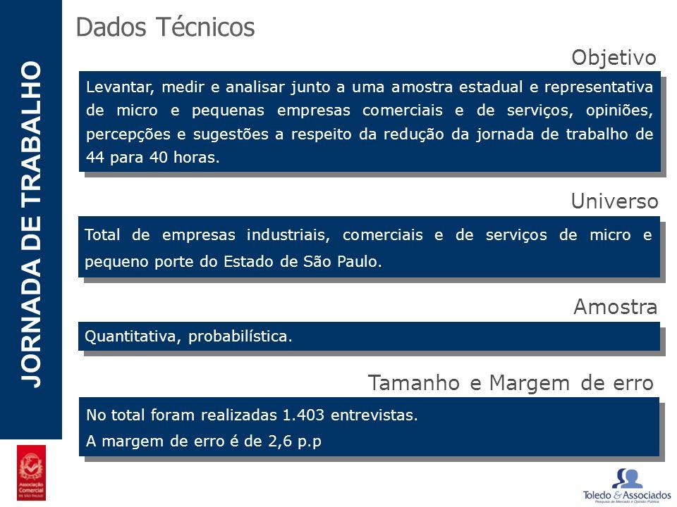POTENCIAL - LUZIA JORNADA DE TRABALHO Levantar, medir e analisar junto a uma amostra estadual e representativa de micro e pequenas empresas comerciais