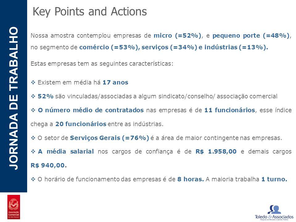 POTENCIAL - LUZIA JORNADA DE TRABALHO Key Points and Actions Nossa amostra contemplou empresas de micro (=52%), e pequeno porte (=48%), no segmento de