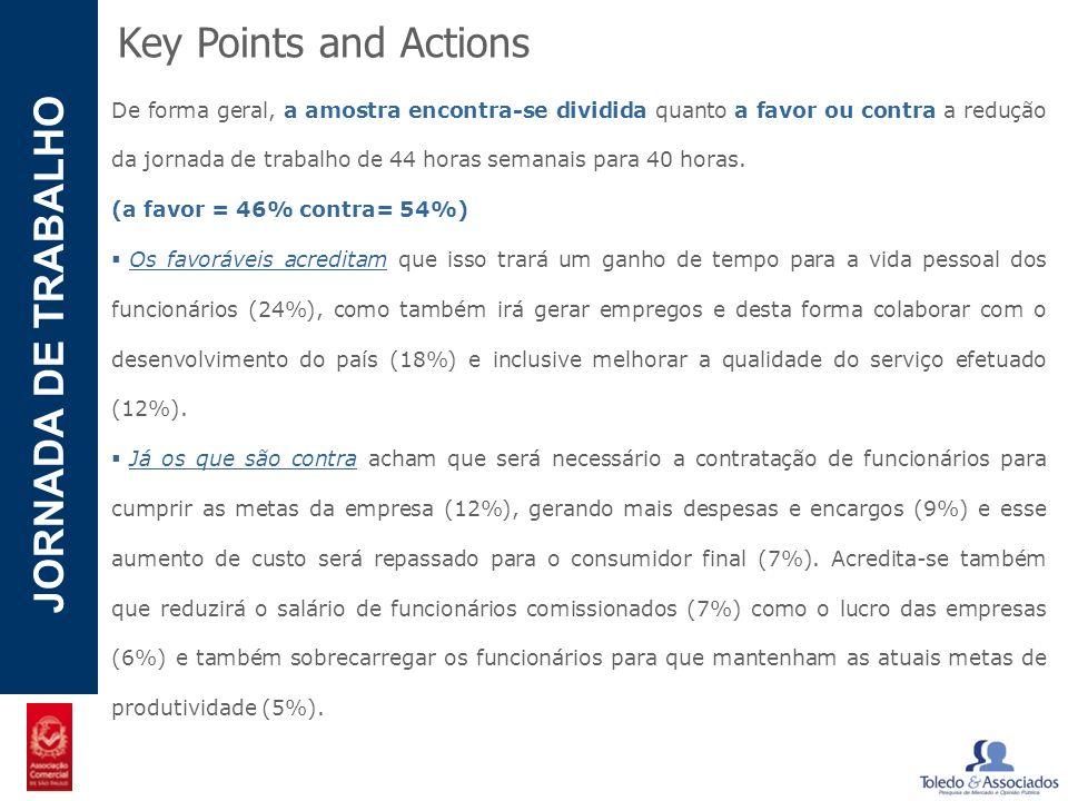 POTENCIAL - LUZIA JORNADA DE TRABALHO Key Points and Actions De forma geral, a amostra encontra-se dividida quanto a favor ou contra a redução da jorn