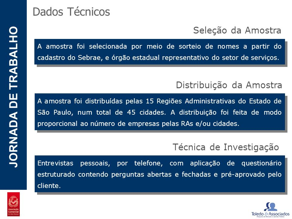 POTENCIAL - LUZIA JORNADA DE TRABALHO Dados Técnicos Distribuição da Amostra A amostra foi distribuídas pelas 15 Regiões Administrativas do Estado de