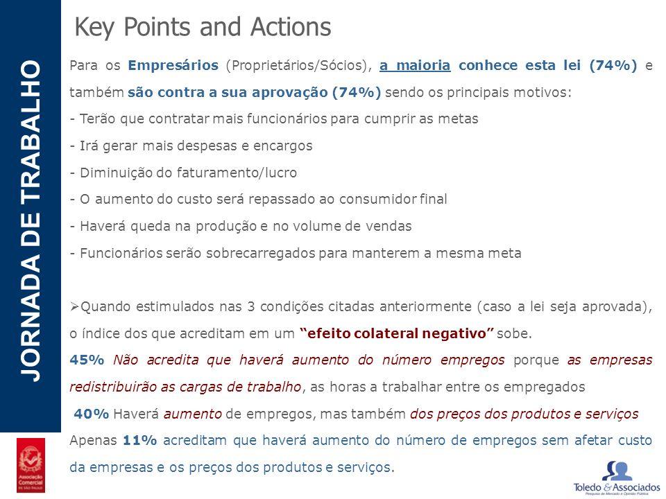 POTENCIAL - LUZIA JORNADA DE TRABALHO Key Points and Actions Para os Empresários (Proprietários/Sócios), a maioria conhece esta lei (74%) e também são