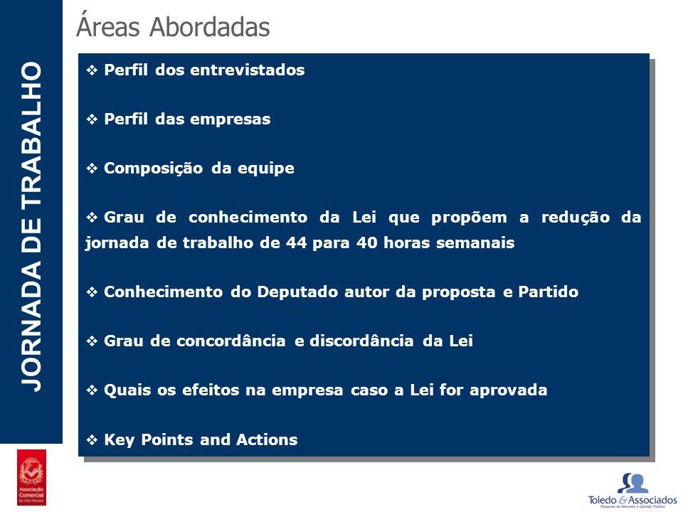 POTENCIAL - LUZIA JORNADA DE TRABALHO Key Points and Actions Nossa amostra contemplou empresas de micro (=52%), e pequeno porte (=48%), no segmento de comércio (=53%), serviços (=34%) e indústrias (=13%).