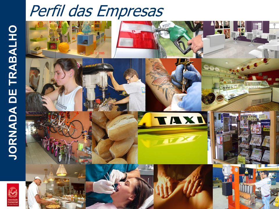 POTENCIAL - LUZIA JORNADA DE TRABALHO Alguns acreditam que se a lei for aprovada, aumentará o nº de empregos e, conseqüentemente, os custos das empresas aumentarão e, por decorrência, o preço dos produtos.