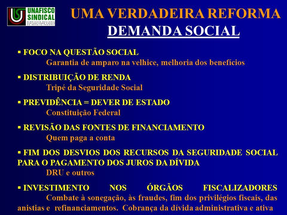 AS GRANDES QUESTÕES SÃO AS SEGUINTES: - QUEM EFETIVAMENTE FINANCIA O ESTADO BRASILEIRO.