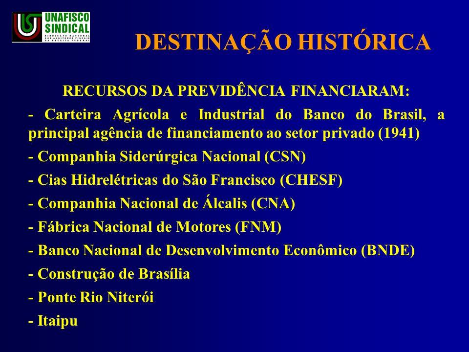 DESTINAÇÃO HISTÓRICA RECURSOS DA PREVIDÊNCIA FINANCIARAM: - Carteira Agrícola e Industrial do Banco do Brasil, a principal agência de financiamento ao setor privado (1941) - Companhia Siderúrgica Nacional (CSN) - Cias Hidrelétricas do São Francisco (CHESF) - Companhia Nacional de Álcalis (CNA) - Fábrica Nacional de Motores (FNM) - Banco Nacional de Desenvolvimento Econômico (BNDE) - Construção de Brasília - Ponte Rio Niterói - Itaipu