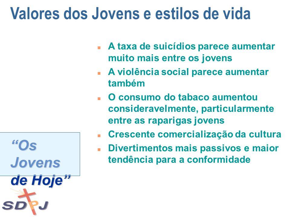 Os Jovens de Hoje Valores dos Jovens e estilos de vida n A taxa de suicídios parece aumentar muito mais entre os jovens n A violência social parece au