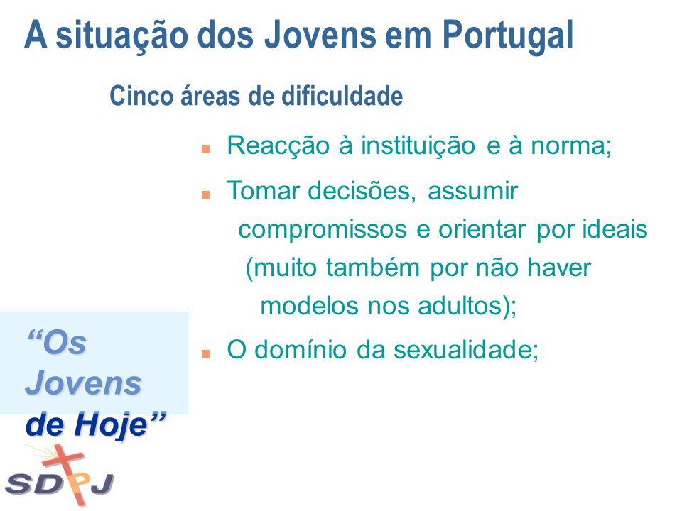 Os Jovens de Hoje n Hedonismo; n Convivialismo; n Diversão. A situação dos Jovens em Portugal Triângulo de Valores nos jovens de hoje Triângulo de Val