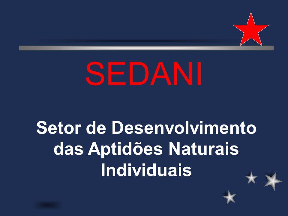 SEFU e seus setores Veja a seguir, os setores mencionados.