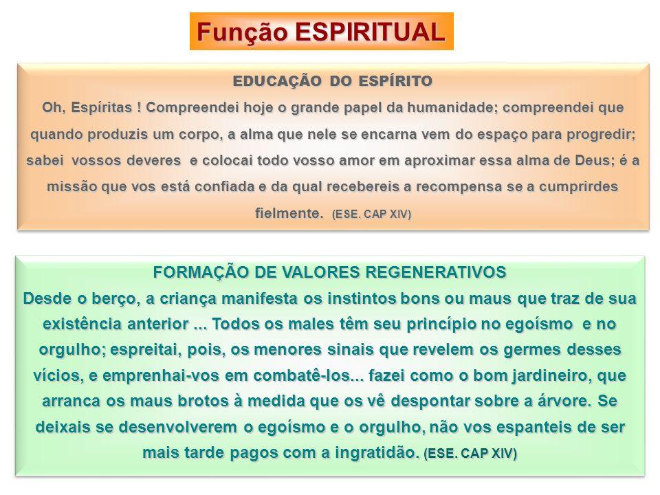 EDUCAÇÃO DO ESPÍRITO Oh, Espíritas .