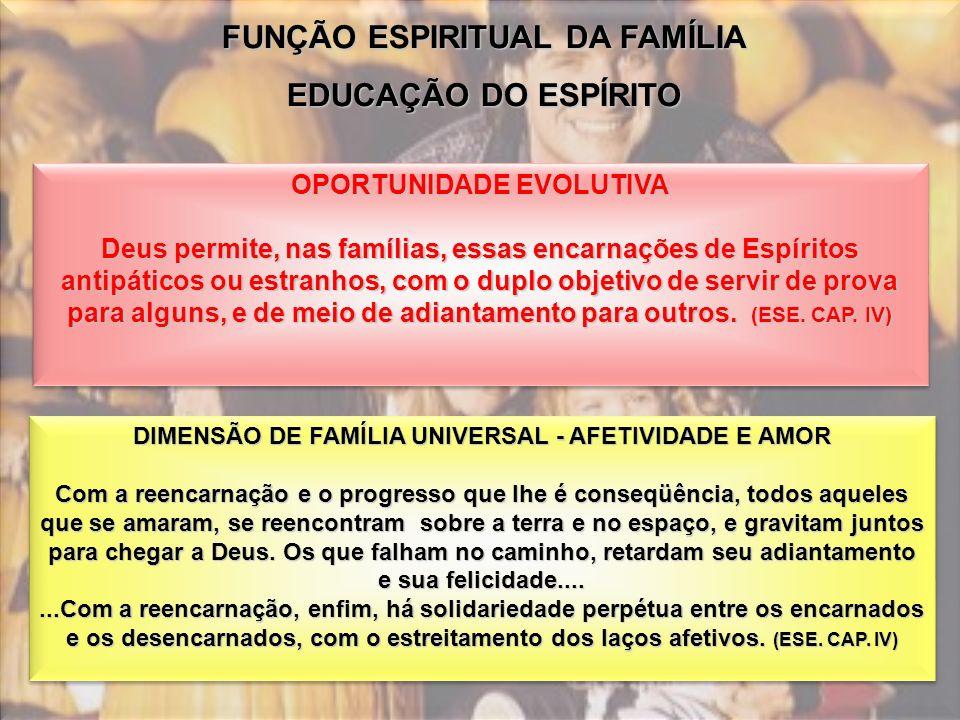OPORTUNIDADE EVOLUTIVA Deus permite, nas famílias, essas encarnações de Espíritos antipáticos ou estranhos, com o duplo objetivo de servir de prova para alguns, e de meio de adiantamento para outros.