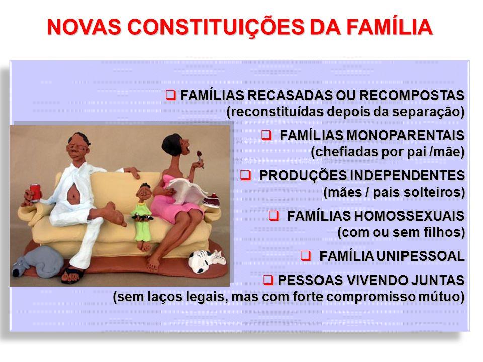 FAMÍLIAS RECASADAS OU RECOMPOSTAS (reconstituídas depois da separação) FAMÍLIAS RECASADAS OU RECOMPOSTAS (reconstituídas depois da separação) FAMÍLIAS MONOPARENTAIS (chefiadas por pai /mãe) FAMÍLIAS MONOPARENTAIS (chefiadas por pai /mãe) PRODUÇÕES INDEPENDENTES (mães / pais solteiros) PRODUÇÕES INDEPENDENTES (mães / pais solteiros) FAMÍLIAS HOMOSSEXUAIS (com ou sem filhos) FAMÍLIAS HOMOSSEXUAIS (com ou sem filhos) FAMÍLIA UNIPESSOAL FAMÍLIA UNIPESSOAL PESSOAS VIVENDO JUNTAS (sem laços legais, mas com forte compromisso mútuo) PESSOAS VIVENDO JUNTAS (sem laços legais, mas com forte compromisso mútuo) FAMÍLIAS RECASADAS OU RECOMPOSTAS (reconstituídas depois da separação) FAMÍLIAS RECASADAS OU RECOMPOSTAS (reconstituídas depois da separação) FAMÍLIAS MONOPARENTAIS (chefiadas por pai /mãe) FAMÍLIAS MONOPARENTAIS (chefiadas por pai /mãe) PRODUÇÕES INDEPENDENTES (mães / pais solteiros) PRODUÇÕES INDEPENDENTES (mães / pais solteiros) FAMÍLIAS HOMOSSEXUAIS (com ou sem filhos) FAMÍLIAS HOMOSSEXUAIS (com ou sem filhos) FAMÍLIA UNIPESSOAL FAMÍLIA UNIPESSOAL PESSOAS VIVENDO JUNTAS (sem laços legais, mas com forte compromisso mútuo) PESSOAS VIVENDO JUNTAS (sem laços legais, mas com forte compromisso mútuo) NOVAS CONSTITUIÇÕES DA FAMÍLIA