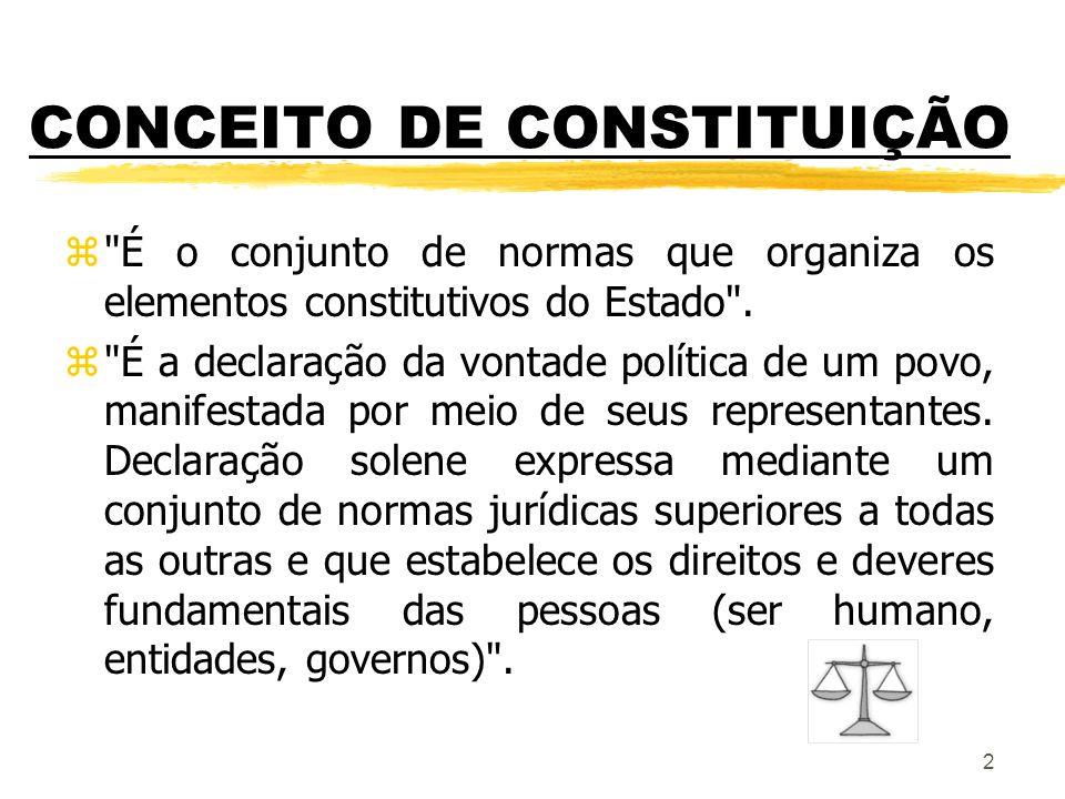 2 CONCEITO DE CONSTITUIÇÃO z