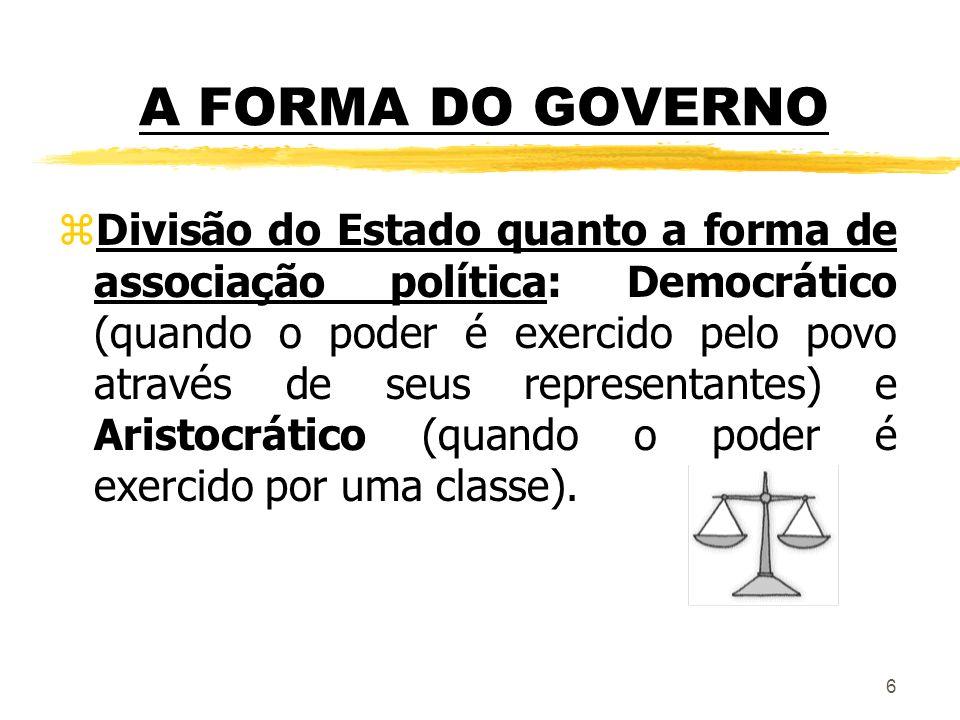 6 A FORMA DO GOVERNO zDivisão do Estado quanto a forma de associação política: Democrático (quando o poder é exercido pelo povo através de seus repres