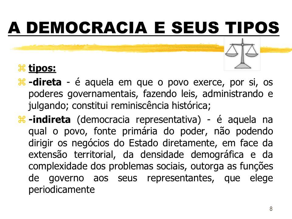 8 A DEMOCRACIA E SEUS TIPOS ztipos: z-direta - é aquela em que o povo exerce, por si, os poderes governamentais, fazendo leis, administrando e julgand