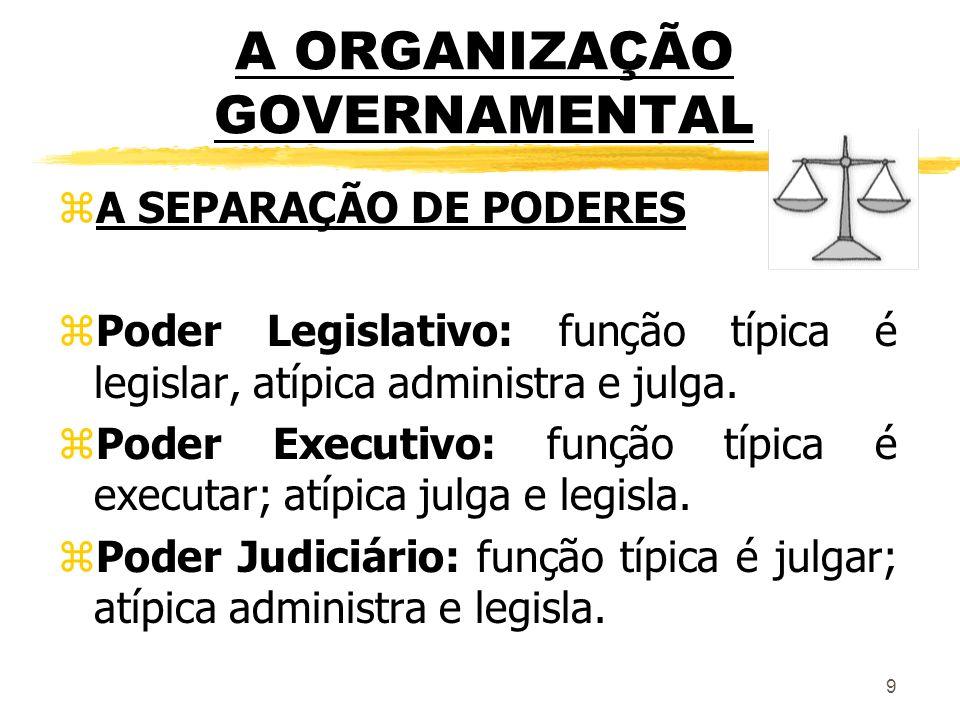 9 A ORGANIZAÇÃO GOVERNAMENTAL zA SEPARAÇÃO DE PODERES zPoder Legislativo: função típica é legislar, atípica administra e julga. zPoder Executivo: funç
