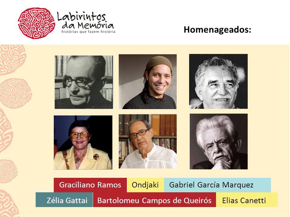 Graciliano Ramos Ondjaki Gabriel García Marquez Zélia Gattai Bartolomeu Campos de Queirós Elias Canetti Homenageados: