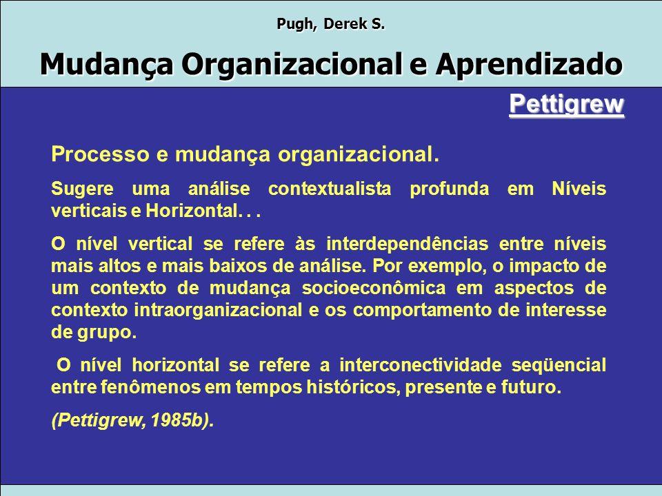 Pugh, Derek S. Mudança Organizacional e Aprendizado Liderança e as transformações. O Ponto de partida para Pettigrew é entender o todo, o contexto, fa