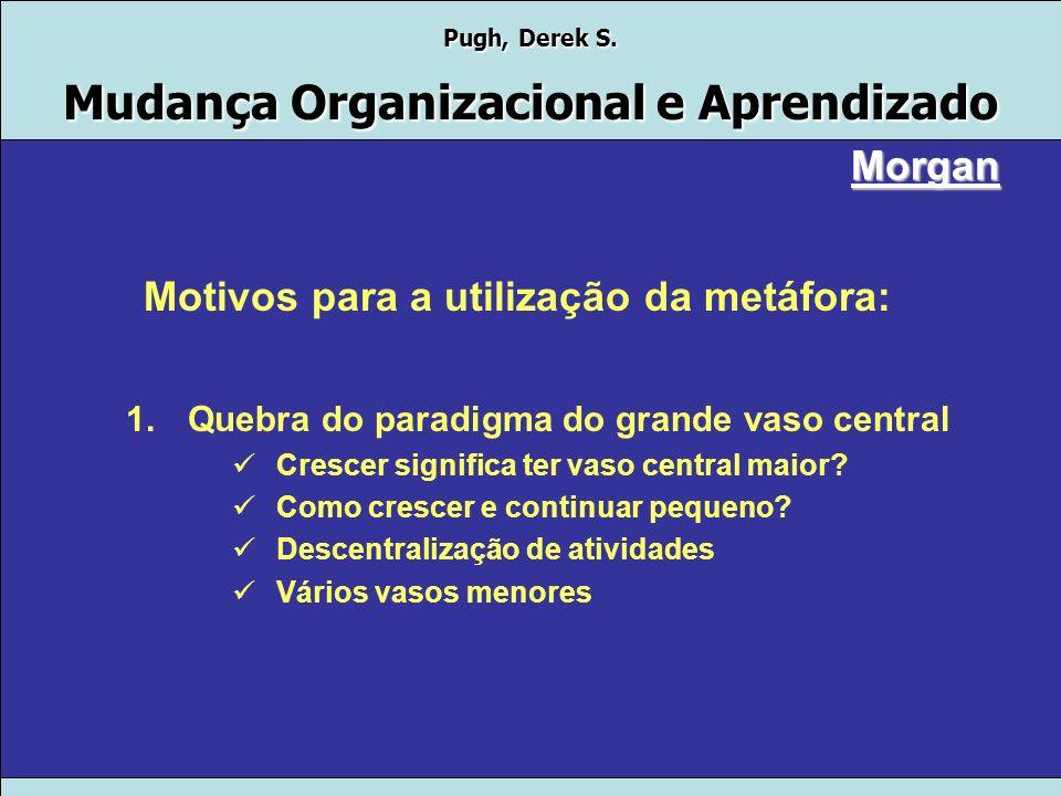 Pugh, Derek S. Mudança Organizacional e Aprendizado Morgan A Organização Vista como uma Planta Aranha Questões exploradas: Qual o papel do vaso ? Quão