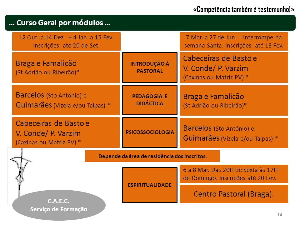 «Competência também é testemunho!» 14 Depende da área de residência dos inscritos. C.A.E.C. Serviço de Formação … Curso Geral por módulos … 12 Out. a