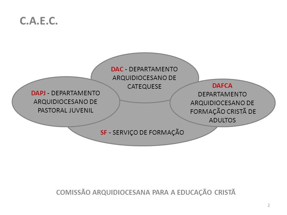 2 C.A.E.C. COMISSÃO ARQUIDIOCESANA PARA A EDUCAÇÃO CRISTÃ SF - SERVIÇO DE FORMAÇÃO DAC - DEPARTAMENTO ARQUIDIOCESANO DE CATEQUESE DAPJ - DEPARTAMENTO
