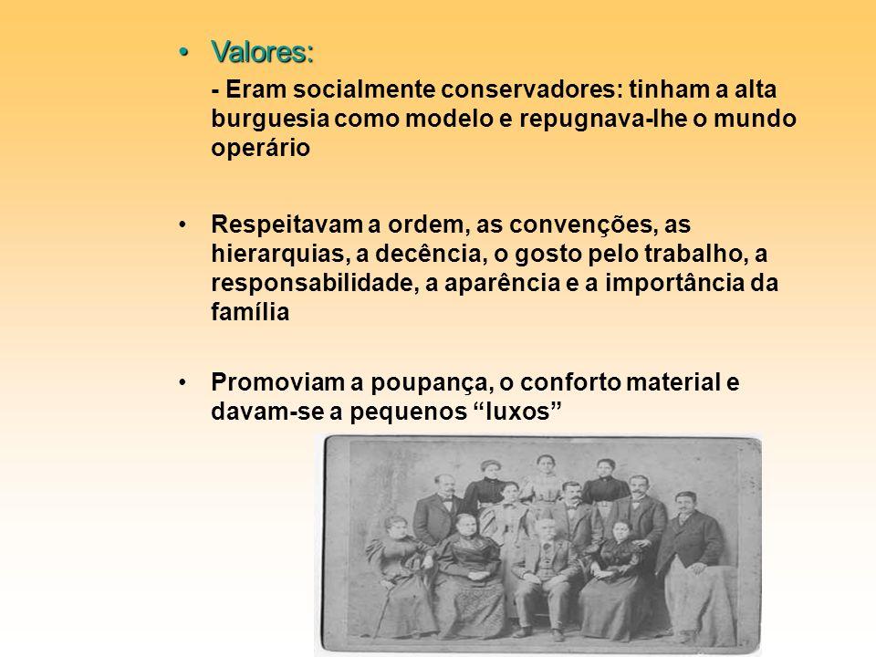 Valores: - Eram socialmente conservadores: tinham a alta burguesia como modelo e repugnava-lhe o mundo operário Respeitavam a ordem, as convenções, as