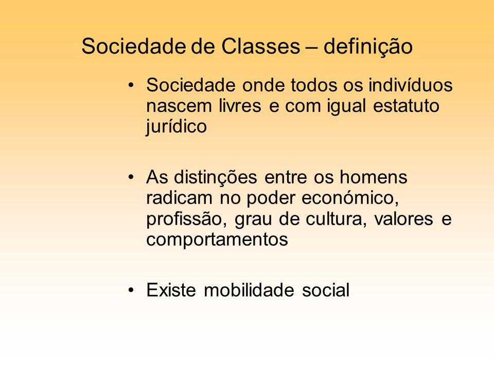 Sociedade de Classes – definição Sociedade onde todos os indivíduos nascem livres e com igual estatuto jurídico As distinções entre os homens radicam