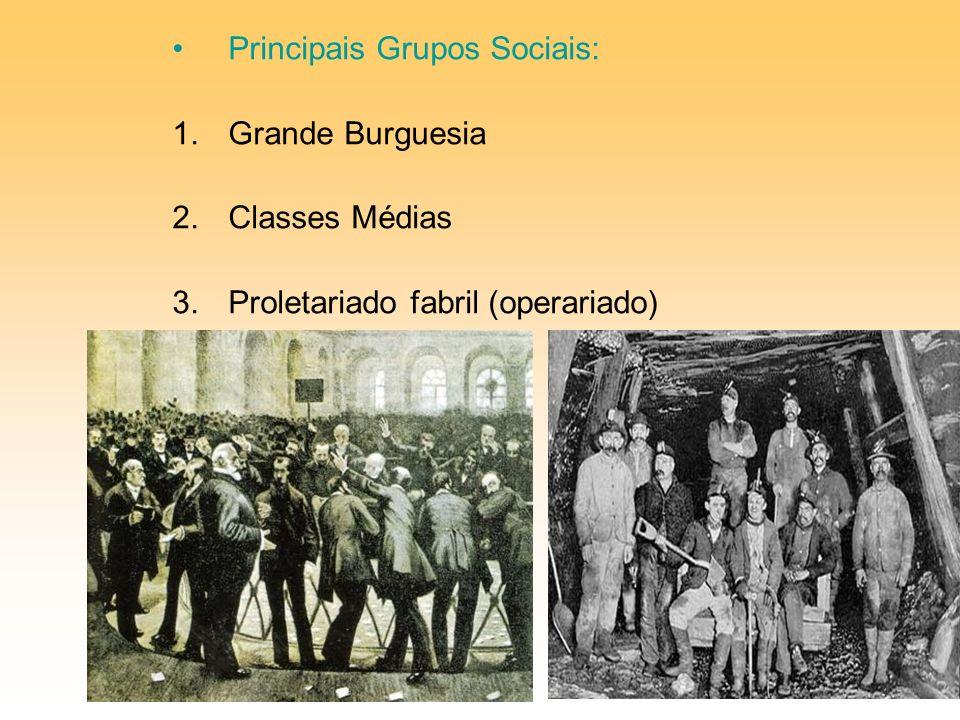 Principais Grupos Sociais: 1.Grande Burguesia 2.Classes Médias 3.Proletariado fabril (operariado)