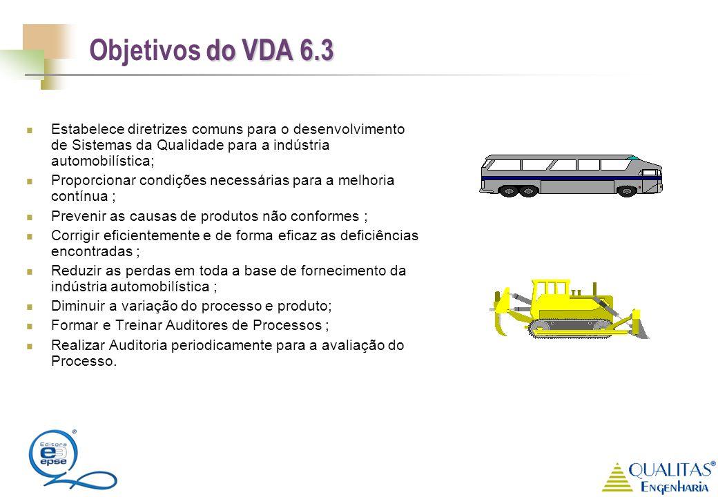 do VDA 6.3 Objetivos do VDA 6.3 Estabelece diretrizes comuns para o desenvolvimento de Sistemas da Qualidade para a indústria automobilística; Proporc