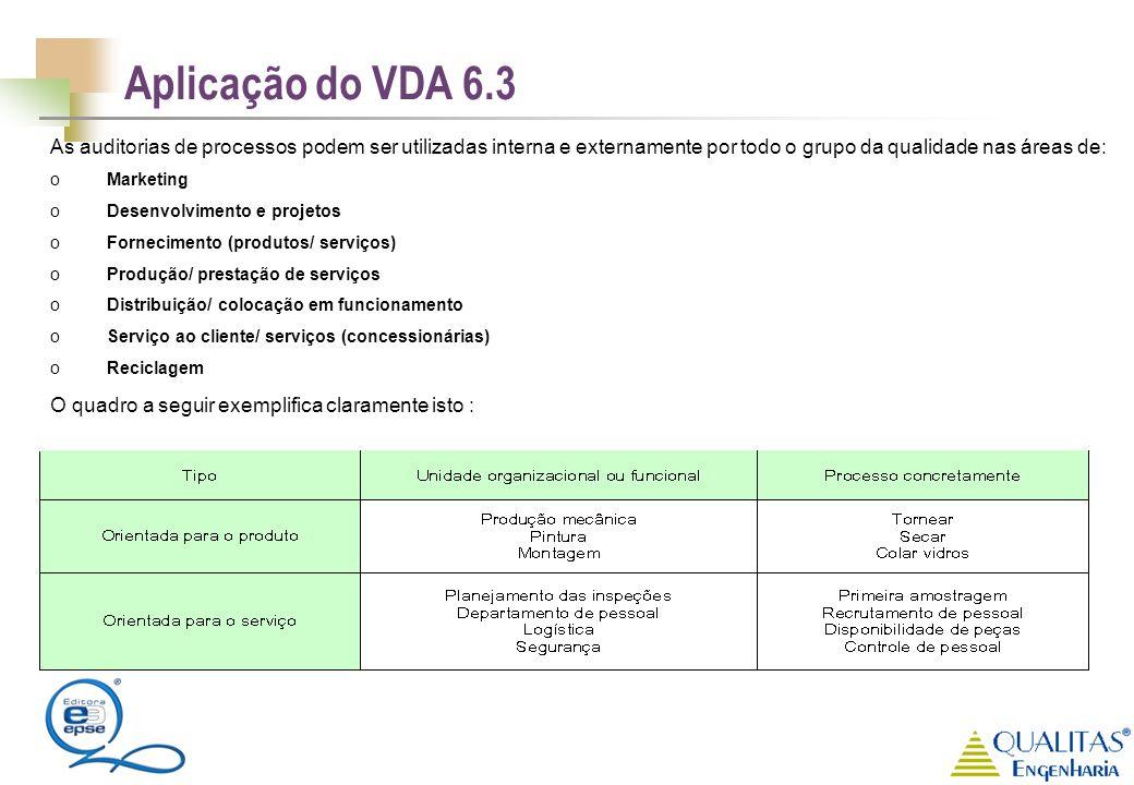 Aplicação do VDA 6.3 As auditorias de processos podem ser utilizadas interna e externamente por todo o grupo da qualidade nas áreas de: o Marketing o