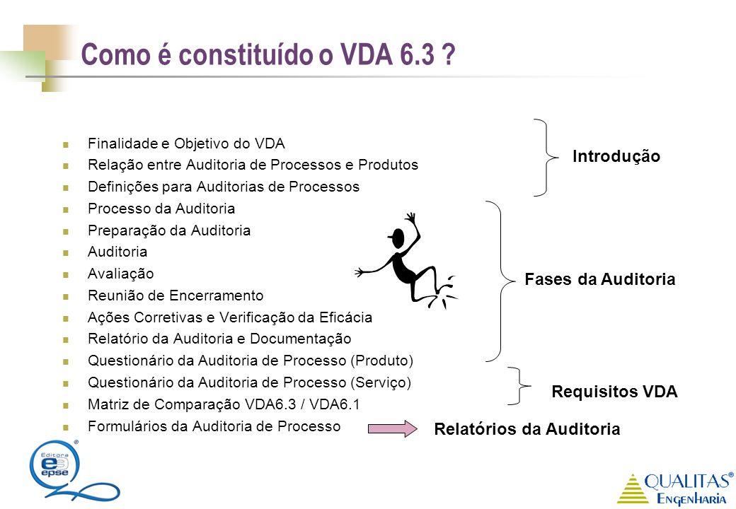 Como é constituído o VDA 6.3 ? Finalidade e Objetivo do VDA Relação entre Auditoria de Processos e Produtos Definições para Auditorias de Processos Pr