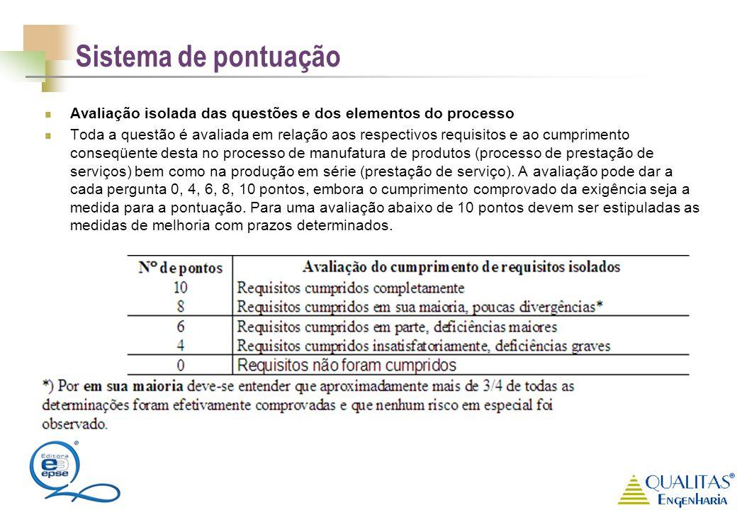Sistema de pontuação Avaliação isolada das questões e dos elementos do processo Toda a questão é avaliada em relação aos respectivos requisitos e ao c