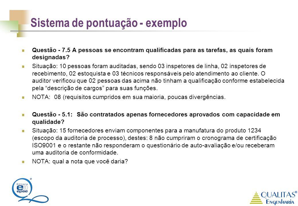 Questão - 7.5 A pessoas se encontram qualificadas para as tarefas, as quais foram designadas? Situação: 10 pessoas foram auditadas, sendo 03 inspetore