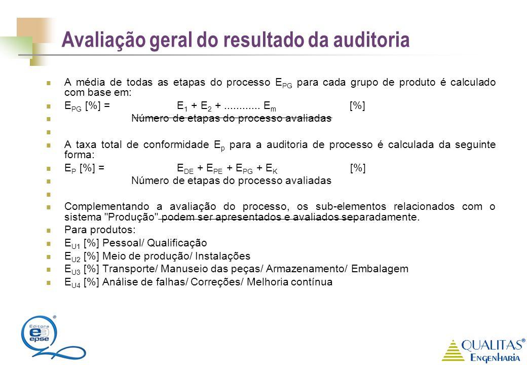 Avaliação geral do resultado da auditoria A média de todas as etapas do processo E PG para cada grupo de produto é calculado com base em: E PG [%] = E