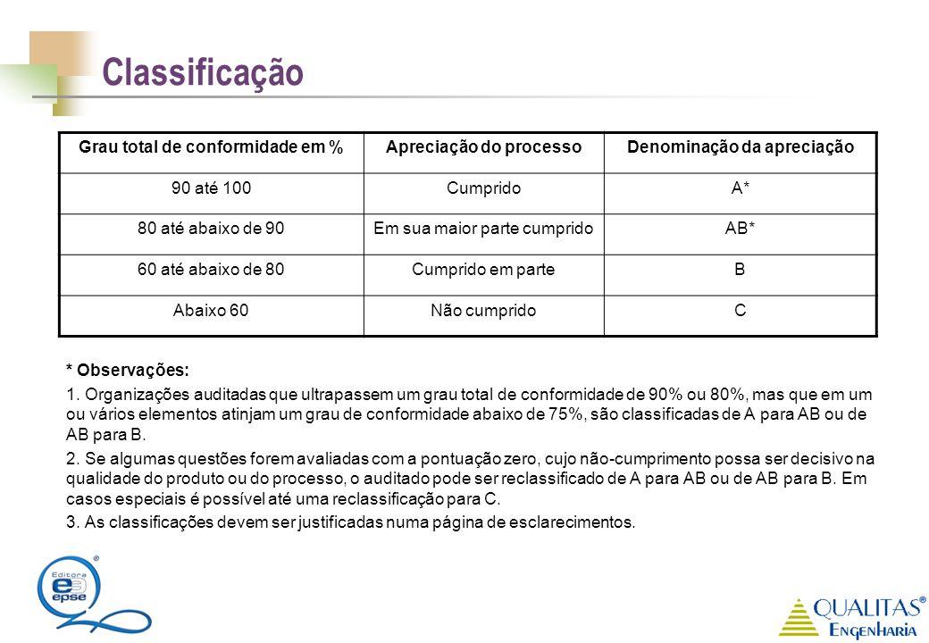Classificação * Observações: 1. Organizações auditadas que ultrapassem um grau total de conformidade de 90% ou 80%, mas que em um ou vários elementos