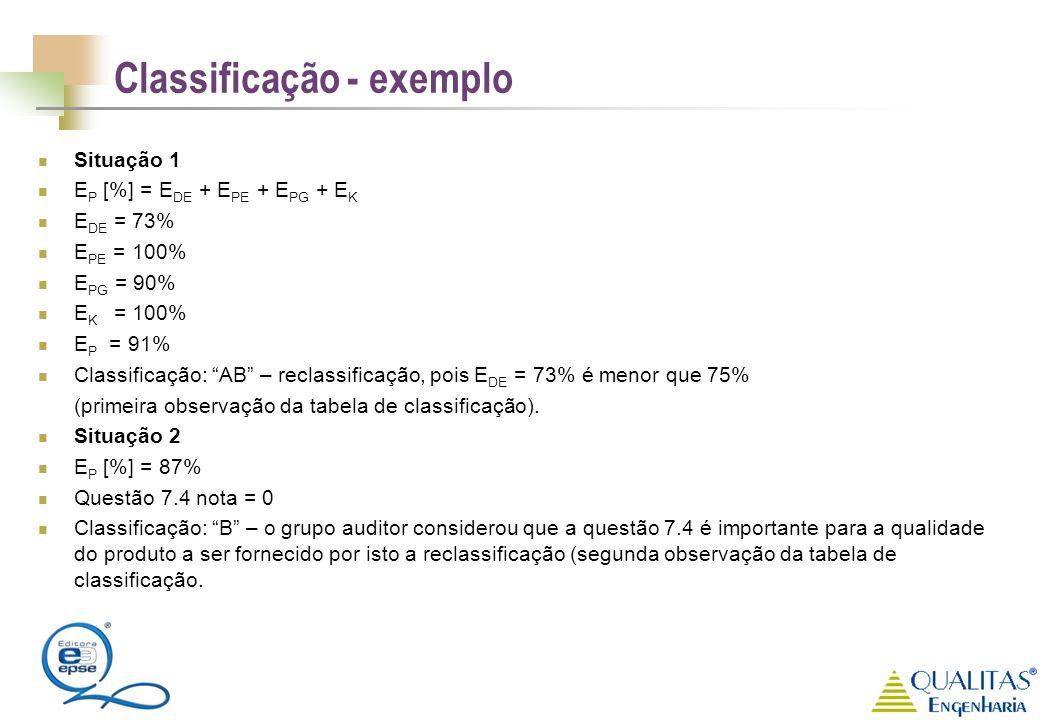 Classificação - exemplo Situação 1 E P [%] = E DE + E PE + E PG + E K E DE = 73% E PE = 100% E PG = 90% E K = 100% E P = 91% Classificação: AB – recla