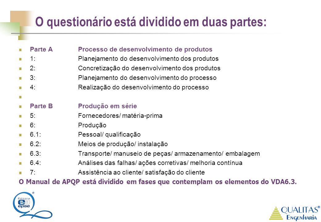 O questionário está dividido em duas partes: Parte AProcesso de desenvolvimento de produtos 1:Planejamento do desenvolvimento dos produtos 2:Concretiz