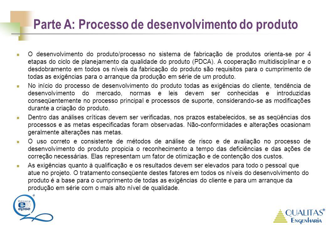 Parte A: Processo de desenvolvimento do produto O desenvolvimento do produto/processo no sistema de fabricação de produtos orienta-se por 4 etapas do