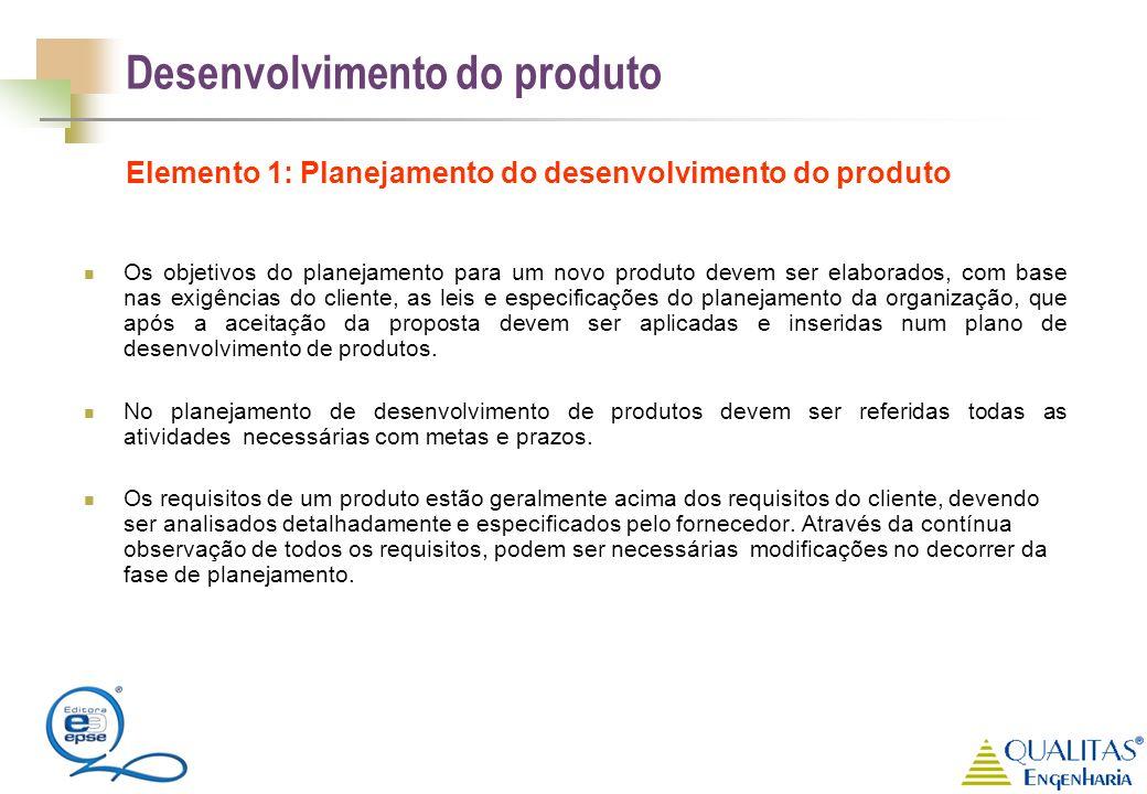 Desenvolvimento do produto Elemento 1: Planejamento do desenvolvimento do produto Os objetivos do planejamento para um novo produto devem ser elaborad