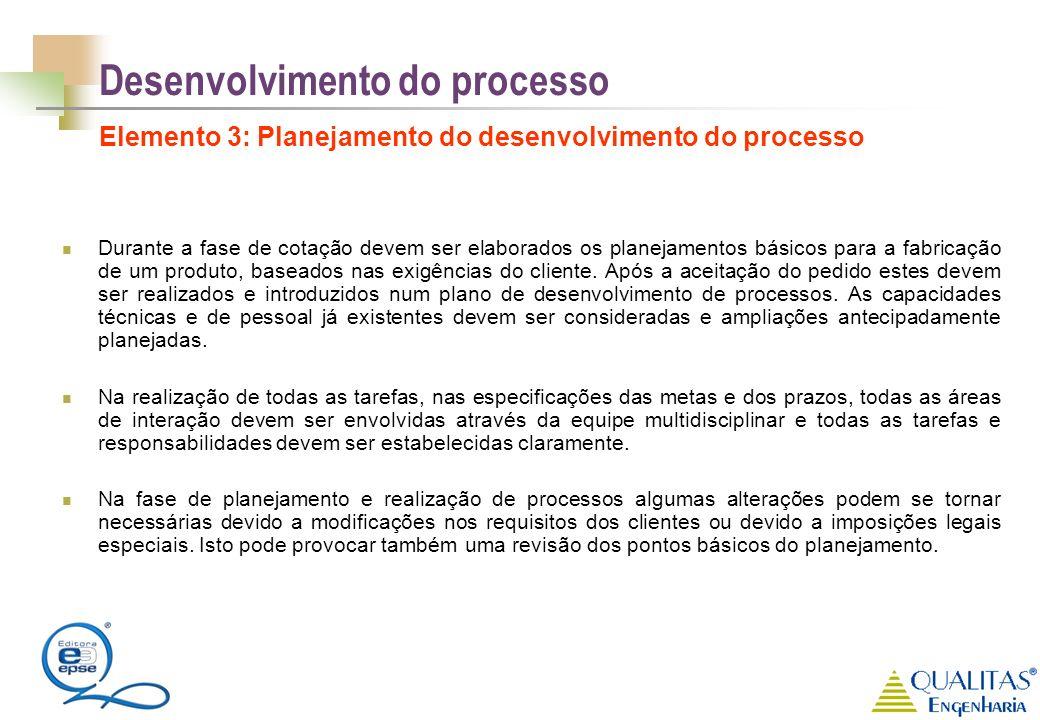 Desenvolvimento do processo Elemento 3: Planejamento do desenvolvimento do processo Durante a fase de cotação devem ser elaborados os planejamentos bá