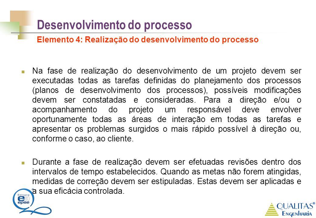 Desenvolvimento do processo Elemento 4: Realização do desenvolvimento do processo Na fase de realização do desenvolvimento de um projeto devem ser exe